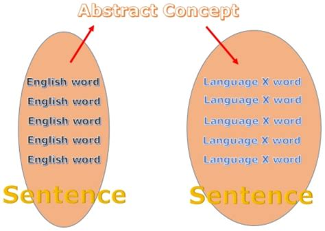Define personal essay literary term